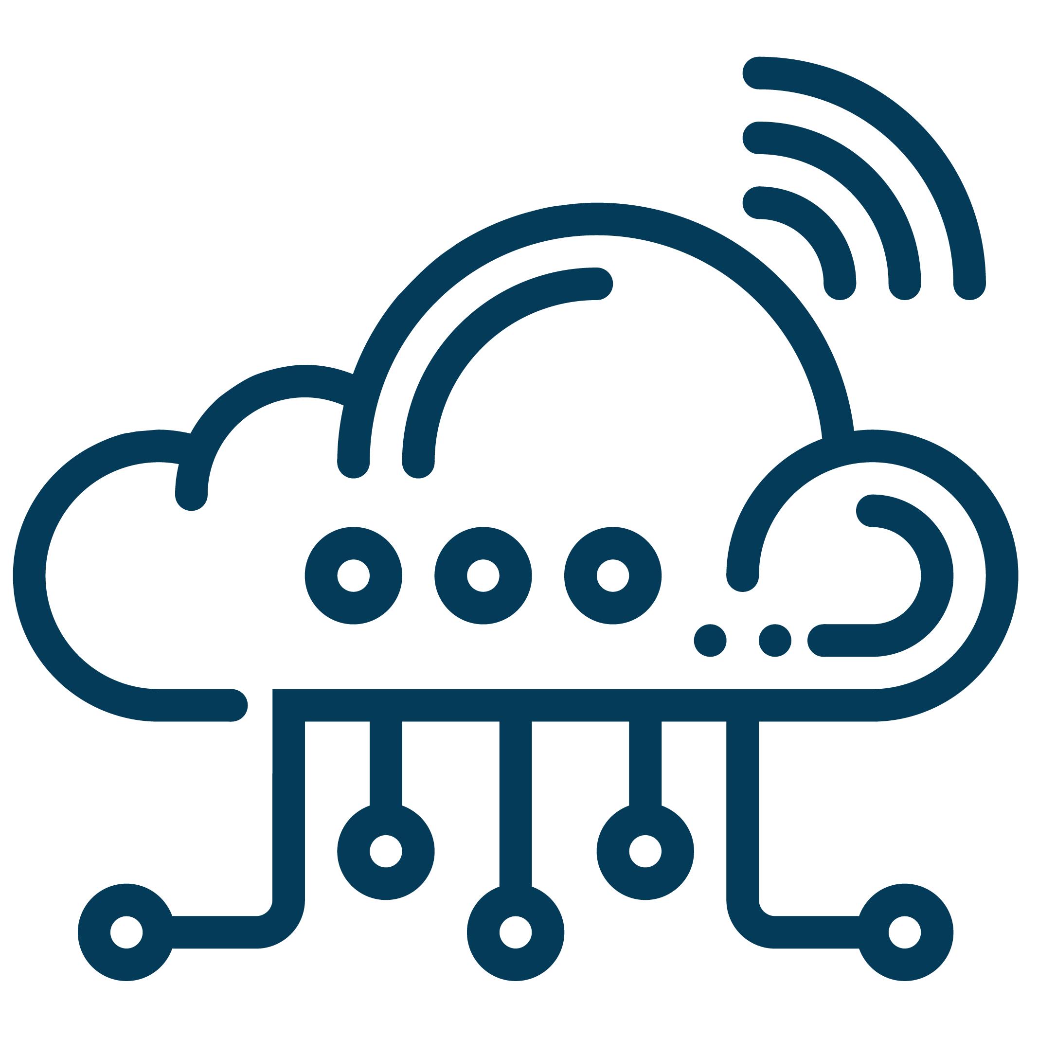 Moderne Cloud-Arbeitsumgebung